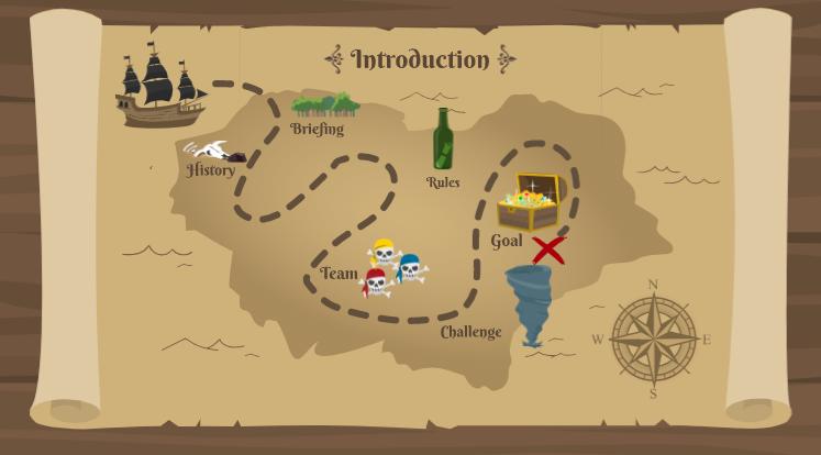 サイト設計マップ